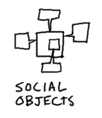 Social Objects, by dgray_xplane auf Flickr