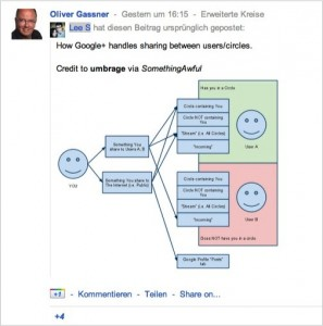 Screenshot aus Google+